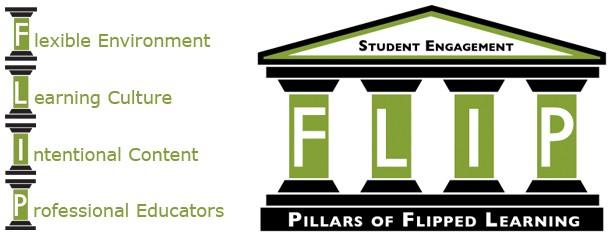 F-L-I-P Column