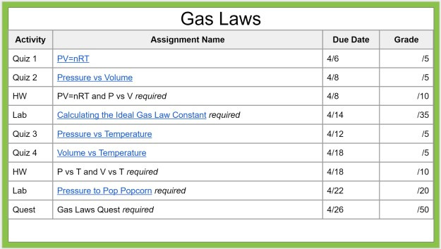 Gas Laws Slide screenshot 2