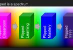 Flipped-Spectrum