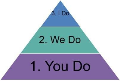 I Do We Do You Do.jpg