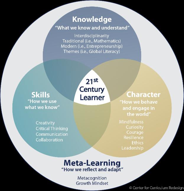 meta-learning