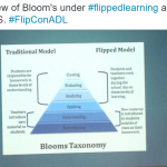FlipCon Adelaide Review – Day 2 Part 1: Improving Pedagogies and Relationships