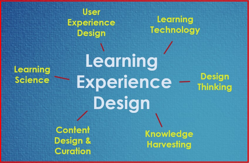 LearningExperienceDesign-EmergingEdTech