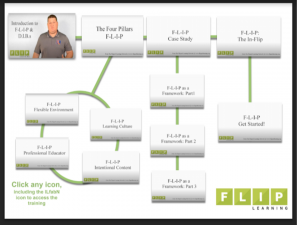 Flipping From Scratch Episode 11: Learning Maps and Conclusion ... on